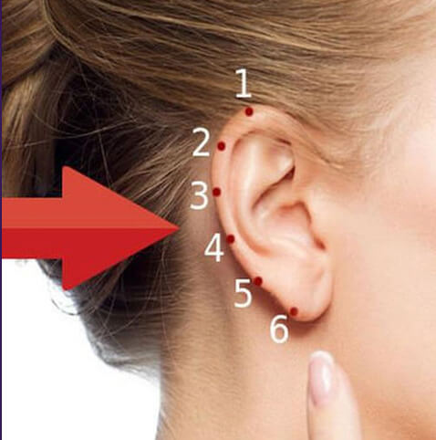 Huyệt vành tai